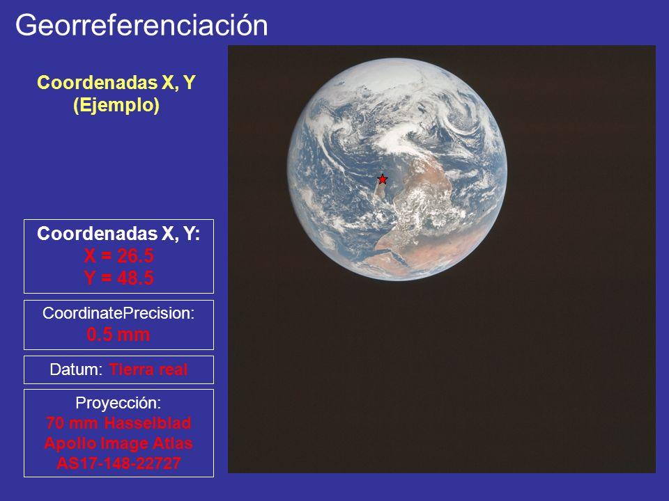 Georreferenciación Coordenadas X, Y: X = 26.5 Y = 48.5 Coordenadas X, Y (Ejemplo) Datum: Tierra real Proyección: 70 mm Hasselblad Apollo Image Atlas A