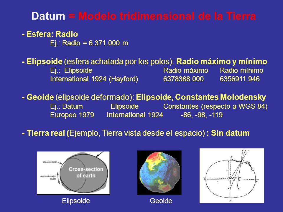 - Esfera: Radio Ej.: Radio = 6.371.000 m - Elipsoide (esfera achatada por los polos): Radio máximo y mínimo Ej.: ElipsoideRadio máximoRadio mínimo Int