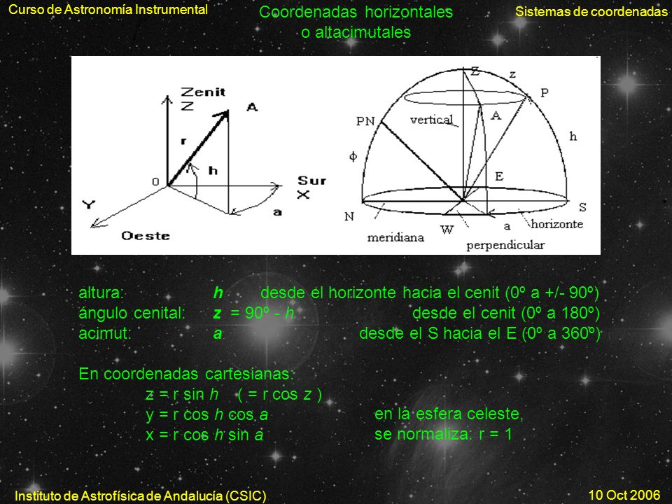 Curso de Astronomía Instrumental Sistemas de coordenadas Instituto de Astrofísica de Andalucía (CSIC) 10 Oct 2006 Coordenadas horizontales o altacimut