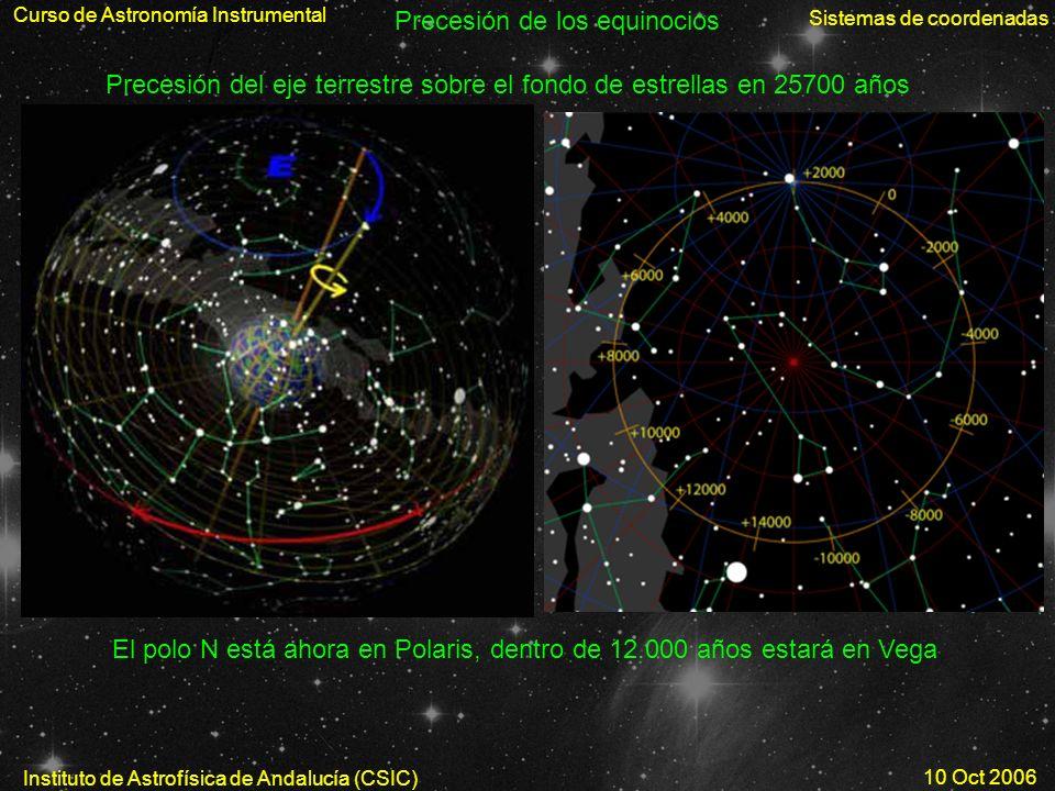 Curso de Astronomía Instrumental Sistemas de coordenadas Instituto de Astrofísica de Andalucía (CSIC) 10 Oct 2006 Precesión del eje terrestre sobre el