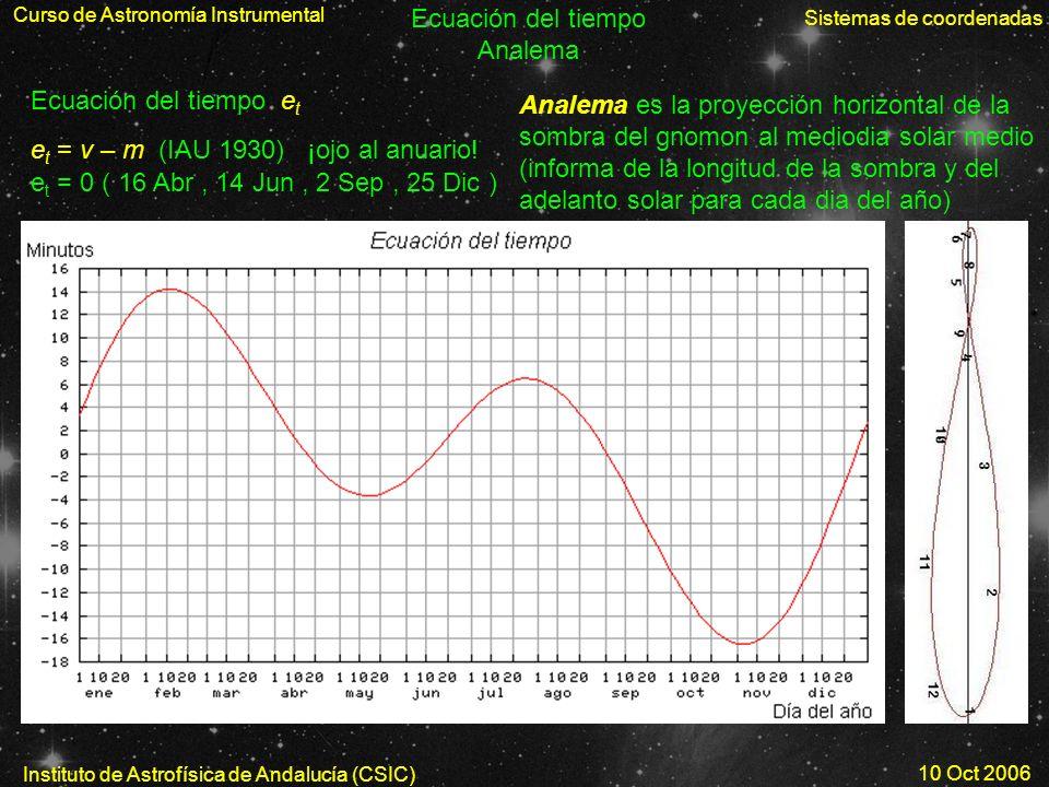 Curso de Astronomía Instrumental Sistemas de coordenadas Instituto de Astrofísica de Andalucía (CSIC) 10 Oct 2006 Ecuación del tiempo Analema e t = v