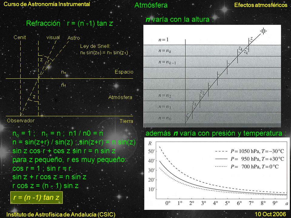 Curso de Astronomía Instrumental Efectos atmosféricos Instituto de Astrofísica de Andalucía (CSIC) 10 Oct 2006 Atmósfera Refracción r = (n -1) tan z n