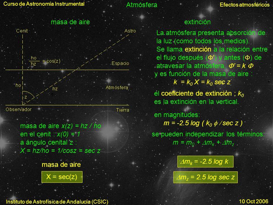 Curso de Astronomía Instrumental Efectos atmosféricos Instituto de Astrofísica de Andalucía (CSIC) 10 Oct 2006 Atmósfera masa de aire La atmósfera pre