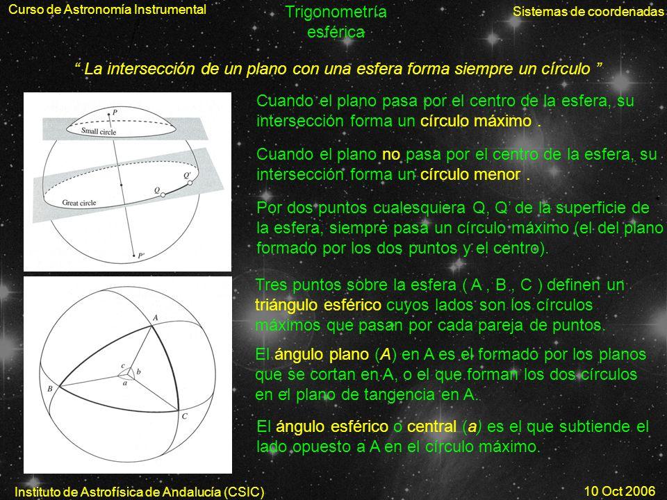 Curso de Astronomía Instrumental Sistemas de coordenadas Instituto de Astrofísica de Andalucía (CSIC) 10 Oct 2006 Trigonometría esférica Cuando el pla