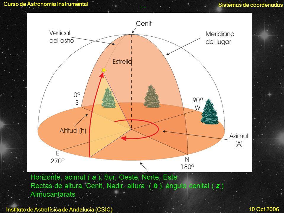 Curso de Astronomía Instrumental Sistemas de coordenadas Instituto de Astrofísica de Andalucía (CSIC) 10 Oct 2006 … Horizonte, acimut ( a ), Sur, Oest