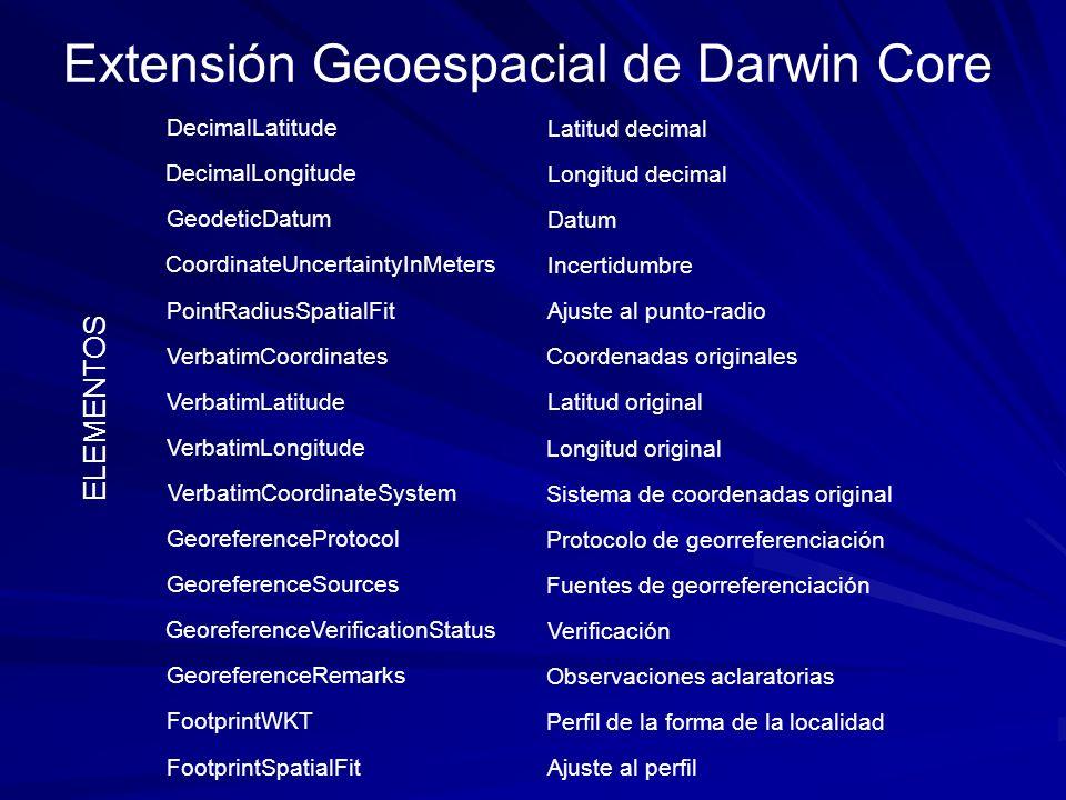 Extensión Geoespacial de Darwin Core DecimalLatitude DecimalLongitude GeodeticDatum CoordinateUncertaintyInMeters PointRadiusSpatialFit VerbatimCoordi