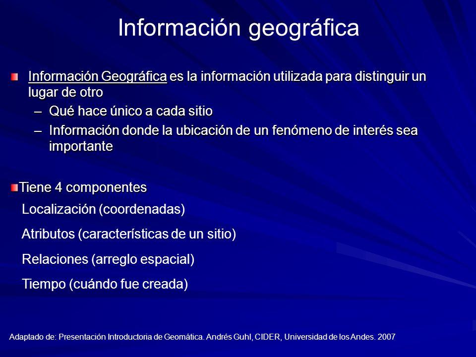Información geográfica Información Geográfica es la información utilizada para distinguir un lugar de otro –Qué hace único a cada sitio –Información d
