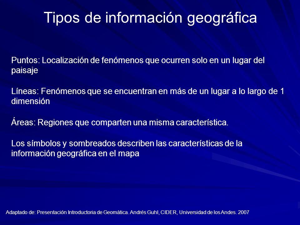 Tipos de información geográfica Puntos: Localización de fenómenos que ocurren solo en un lugar del paisaje Líneas: Fenómenos que se encuentran en más