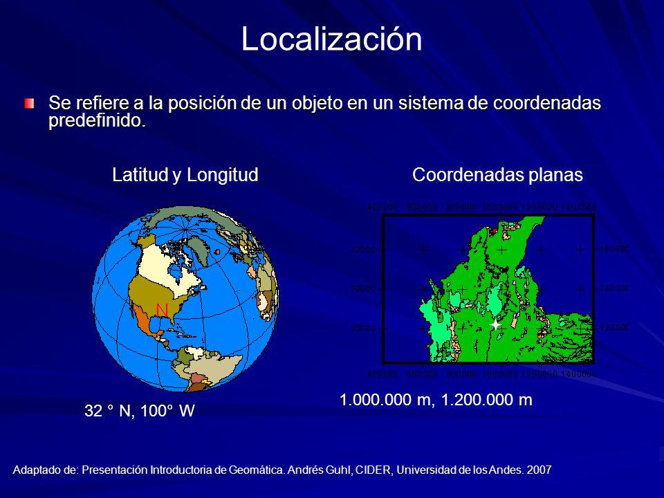 Localización Se refiere a la posición de un objeto en un sistema de coordenadas predefinido. Latitud y Longitud 32 ° N, 100° W Coordenadas planas 1.00