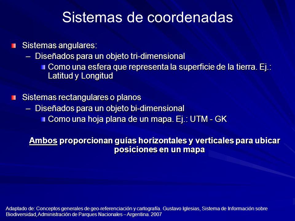 Sistemas de coordenadas Sistemas angulares: –Diseñados para un objeto tri-dimensional Como una esfera que representa la superficie de la tierra. Ej.: