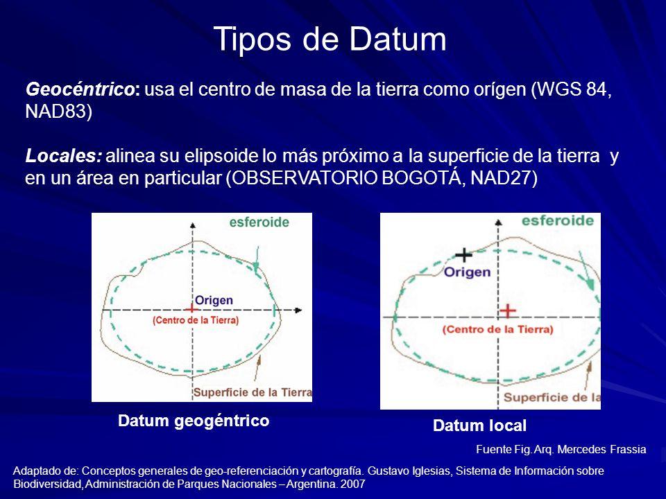 Geocéntrico: usa el centro de masa de la tierra como orígen (WGS 84, NAD83) Locales: alinea su elipsoide lo más próximo a la superficie de la tierra y