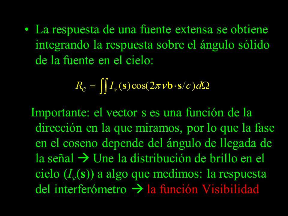 La respuesta de una fuente extensa se obtiene integrando la respuesta sobre el ángulo sólido de la fuente en el cielo: Importante: el vector s es una