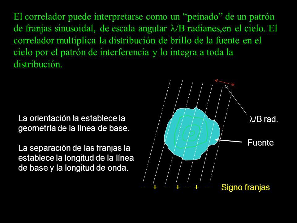 El correlador puede interpretarse como un peinado de un patrón de franjas sinusoidal, de escala angular /B radianes,en el cielo. El correlador multipl