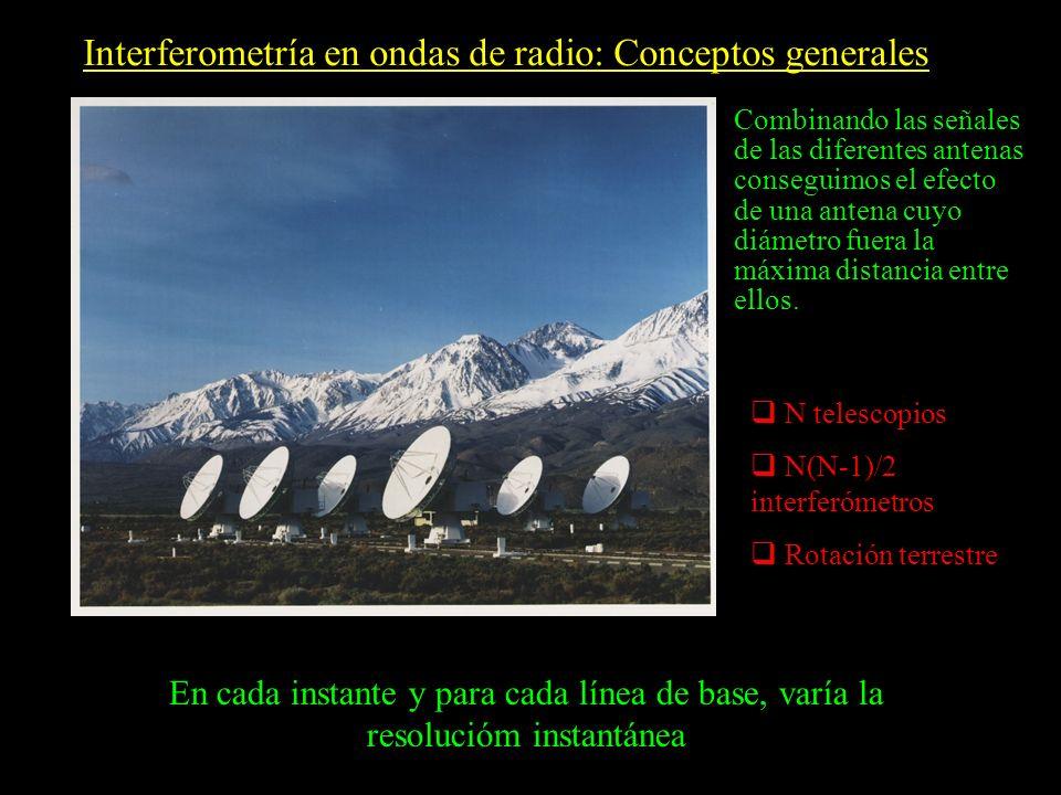 Interferometría en ondas de radio: Conceptos generales Combinando las señales de las diferentes antenas conseguimos el efecto de una antena cuyo diáme