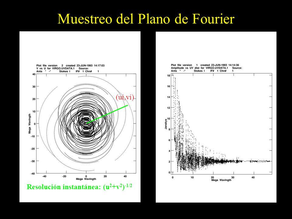 Muestreo del Plano de Fourier (ui,vi) Resolución instantánea: (u 2 +v 2 ) -1/2