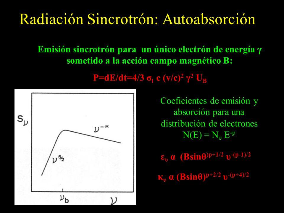 Radiación Sincrotrón: Autoabsorción Emisión sincrotrón para un único electrón de energía γ sometido a la acción campo magnético B: P=dE/dt=4/3 σ t c (