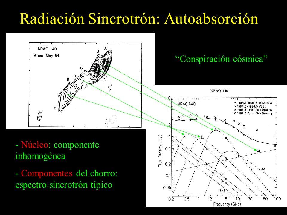Radiación Sincrotrón: Autoabsorción Conspiración cósmica - Núcleo: componente inhomogénea - Componentes del chorro: espectro sincrotrón típico