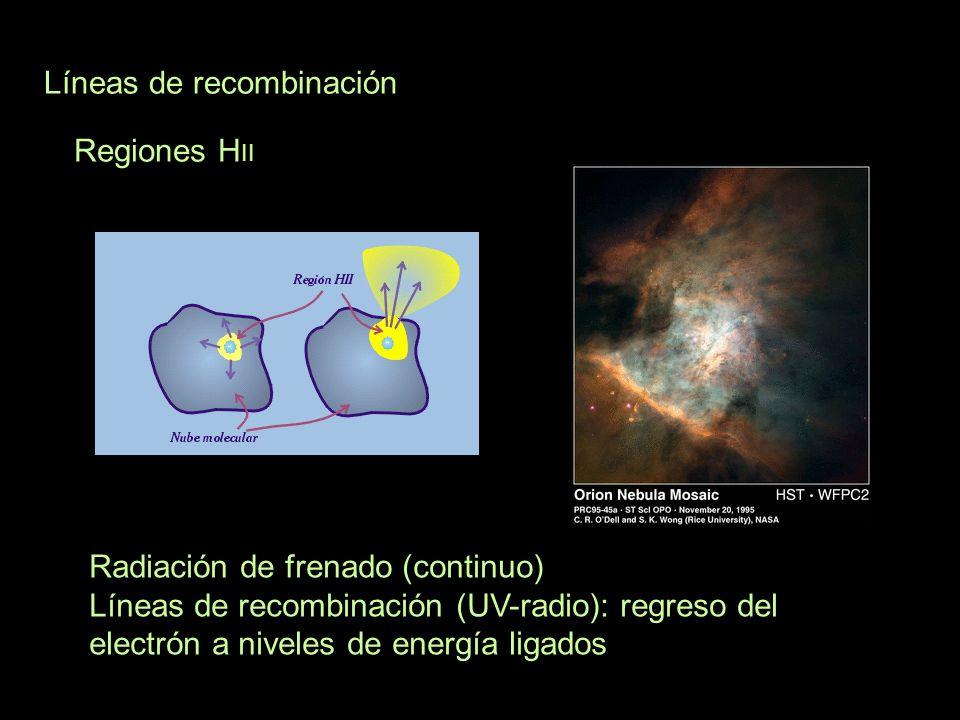 Líneas de recombinación Regiones H II Radiación de frenado (continuo) Líneas de recombinación (UV-radio): regreso del electrón a niveles de energía li