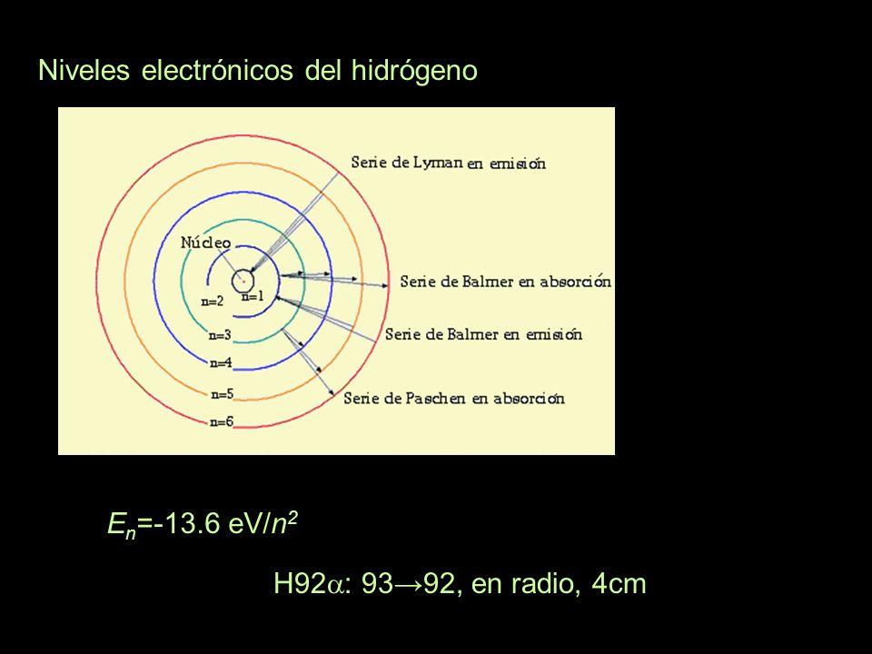 Niveles electrónicos del hidrógeno E n =-13.6 eV/n 2 H92 : 9392, en radio, 4cm