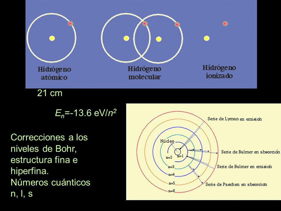 21 cm E n =-13.6 eV/n 2 Correcciones a los niveles de Bohr, estructura fina e hiperfina. Números cuánticos n, l, s