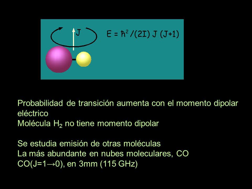 Probabilidad de transición aumenta con el momento dipolar eléctrico Molécula H 2 no tiene momento dipolar Se estudia emisión de otras moléculas La más