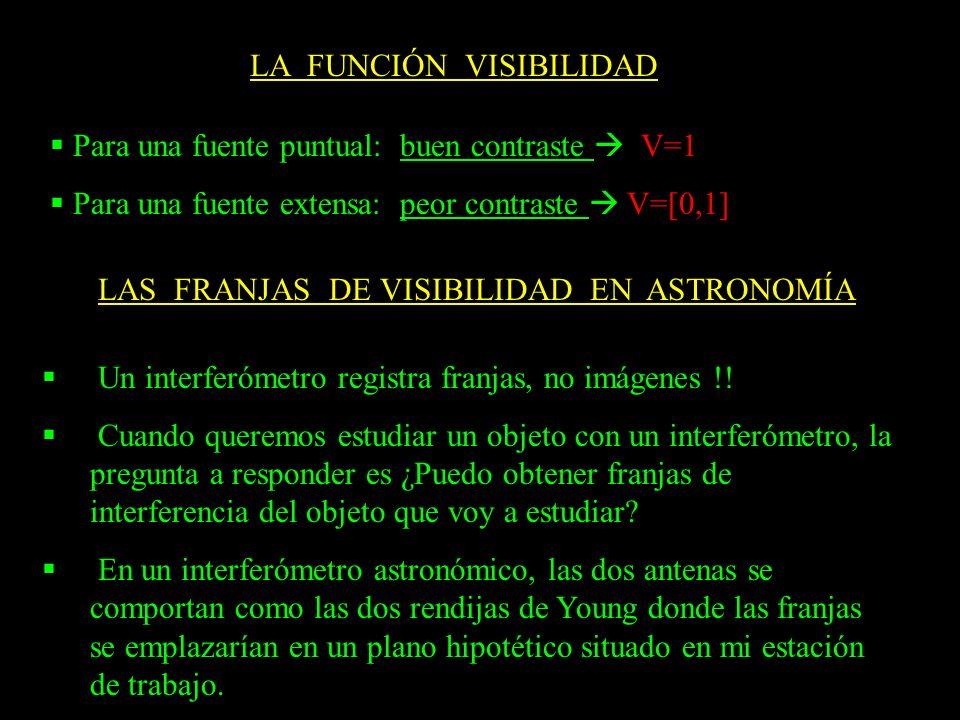 LA FUNCIÓN VISIBILIDAD Para una fuente puntual: buen contraste V=1 Para una fuente extensa: peor contraste V=[0,1] LAS FRANJAS DE VISIBILIDAD EN ASTRO