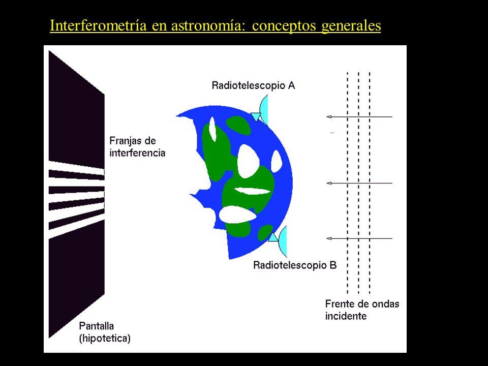 Interferometría en astronomía: conceptos generales