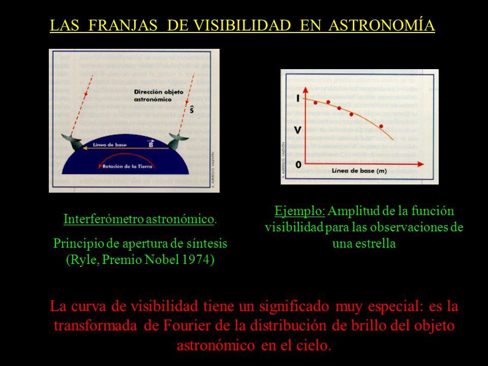 LAS FRANJAS DE VISIBILIDAD EN ASTRONOMÍA Interferómetro astronómico. Principio de apertura de síntesis (Ryle, Premio Nobel 1974) Ejemplo: Amplitud de