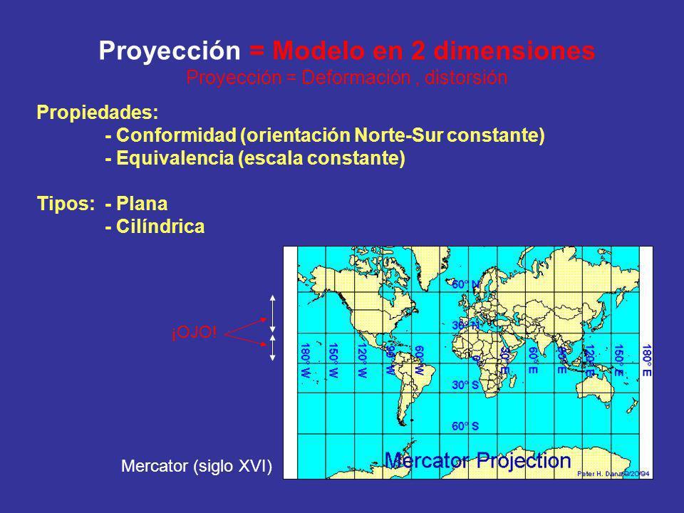 Proyección = Modelo en 2 dimensiones Proyección = Deformación, distorsión Propiedades: - Conformidad (orientación Norte-Sur constante) - Equivalencia (escala constante) Tipos: - Plana - Cilíndrica Gall-Peters (1855) ¡Bien!