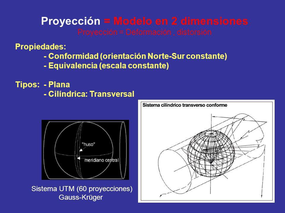 Proyección = Modelo en 2 dimensiones Proyección = Deformación, distorsión Propiedades: - Conformidad (orientación Norte-Sur constante) - Equivalencia (escala constante) Tipos: - Plana - Cilíndrica: Transversal Sistema UTM (60 proyecciones) Gauss-Krüger