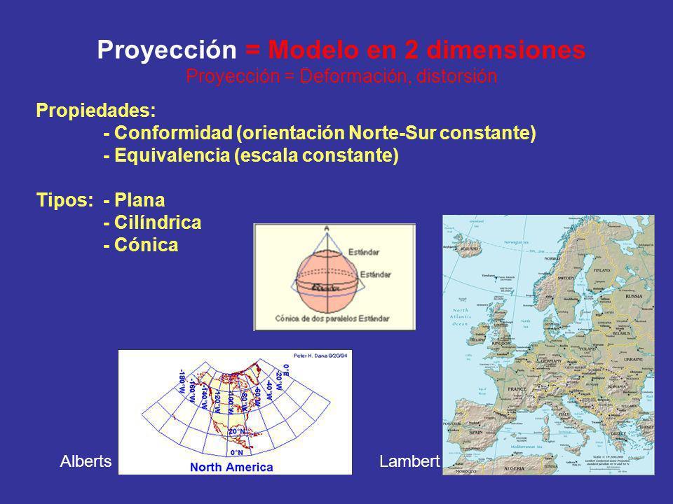 Proyección = Modelo en 2 dimensiones Proyección = Deformación, distorsión Propiedades: - Conformidad (orientación Norte-Sur constante) - Equivalencia (escala constante) Tipos: - Plana - Cilíndrica - Cónica LambertAlberts
