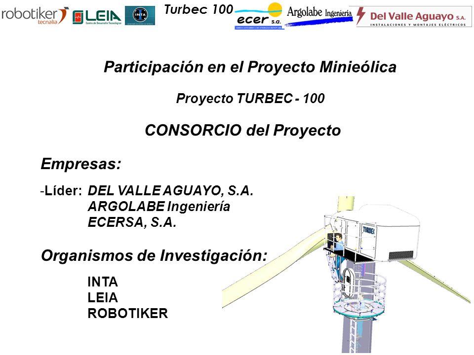 CONSORCIO del Proyecto Empresas: -Líder:DEL VALLE AGUAYO, S.A. ARGOLABE Ingeniería ECERSA, S.A. Organismos de Investigación: INTA LEIA ROBOTIKER Parti