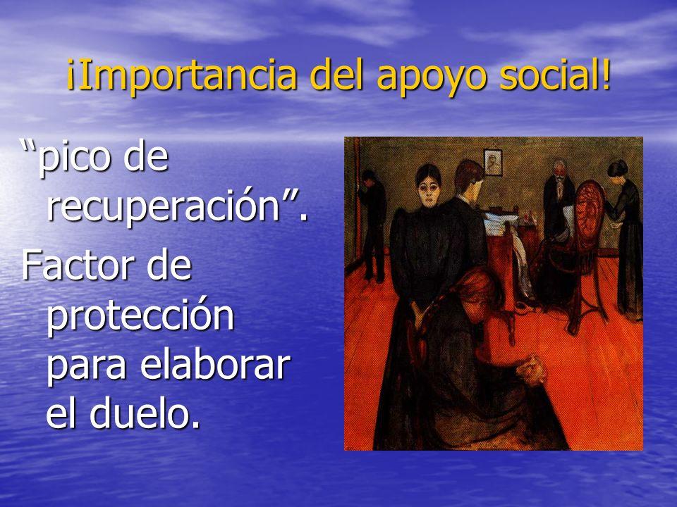 ¡Importancia del apoyo social! pico de recuperación. Factor de protección para elaborar el duelo.