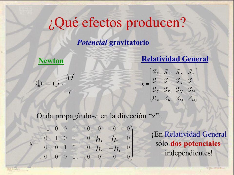 ¿Qué efectos producen? Potencial gravitatorio Newton Relatividad General Onda propagándose en la dirección z: ¡En Relatividad General sólo dos potenci