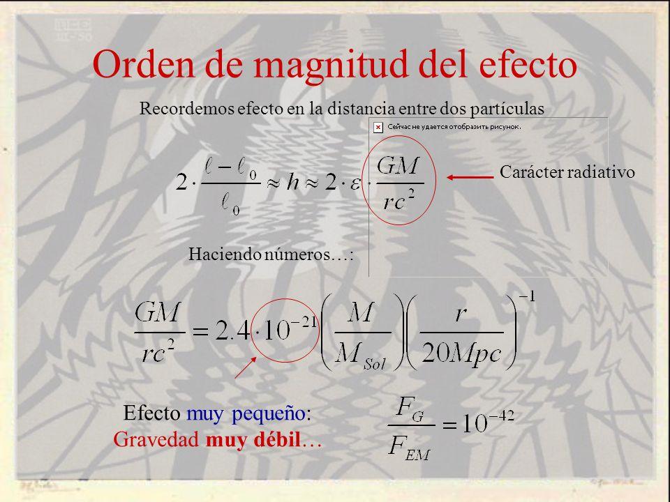 Orden de magnitud del efecto Haciendo números…: Recordemos efecto en la distancia entre dos partículas Carácter radiativo Efecto muy pequeño: Gravedad