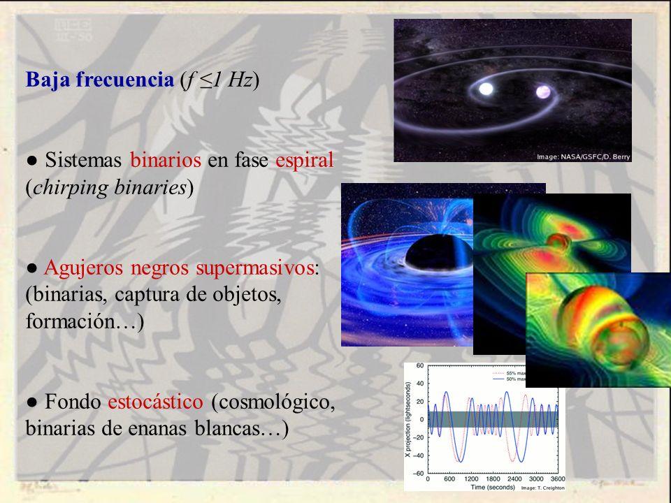 Baja frecuencia (f 1 Hz) Sistemas binarios en fase espiral (chirping binaries) Agujeros negros supermasivos: (binarias, captura de objetos, formación…