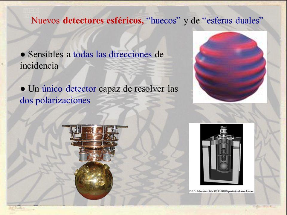 Nuevos detectores esféricos, huecos y de esferas duales Sensibles a todas las direcciones de incidencia Un único detector capaz de resolver las dos po