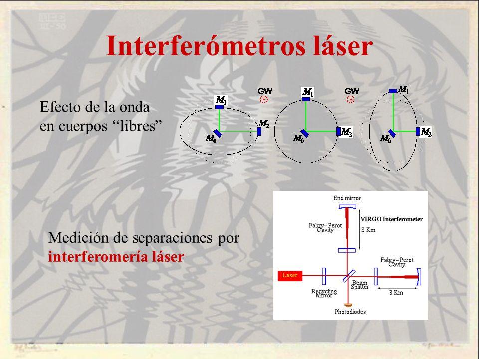 Interferómetros láser Efecto de la onda en cuerpos libres Medición de separaciones por interferomería láser