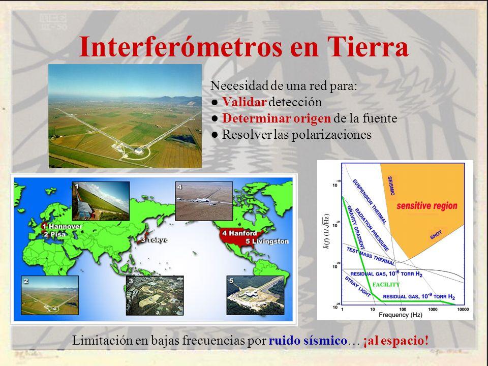 Interferómetros en Tierra Limitación en bajas frecuencias por ruido sísmico… ¡al espacio! Necesidad de una red para: Validar detección Determinar orig
