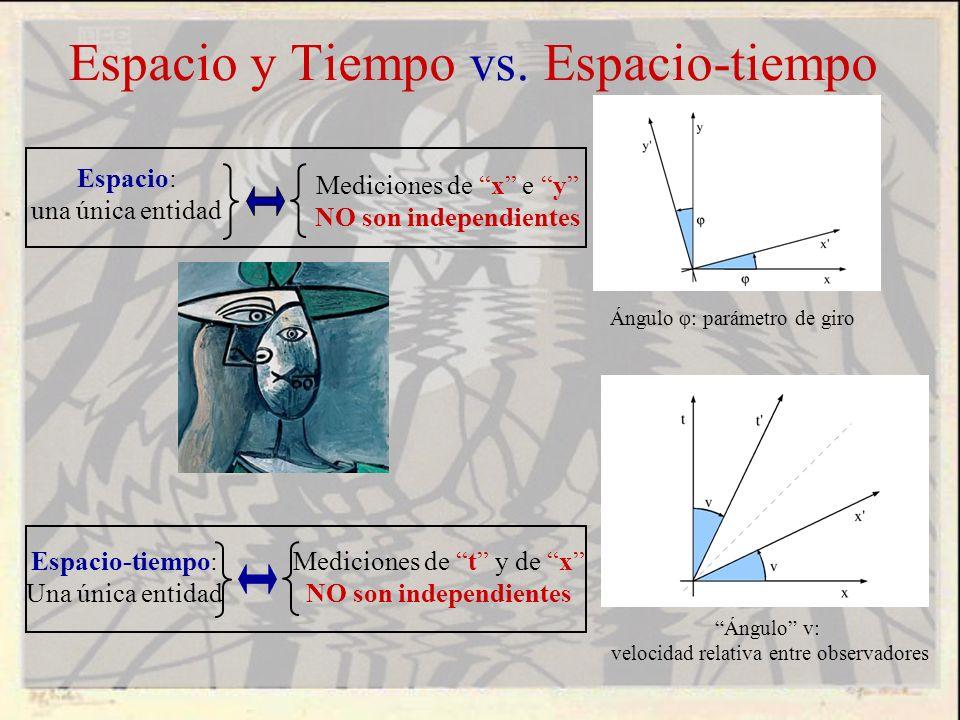 Espacio y Tiempo vs. Espacio-tiempo Espacio: una única entidad Mediciones de x e y NO son independientes Espacio-tiempo: Una única entidad Mediciones