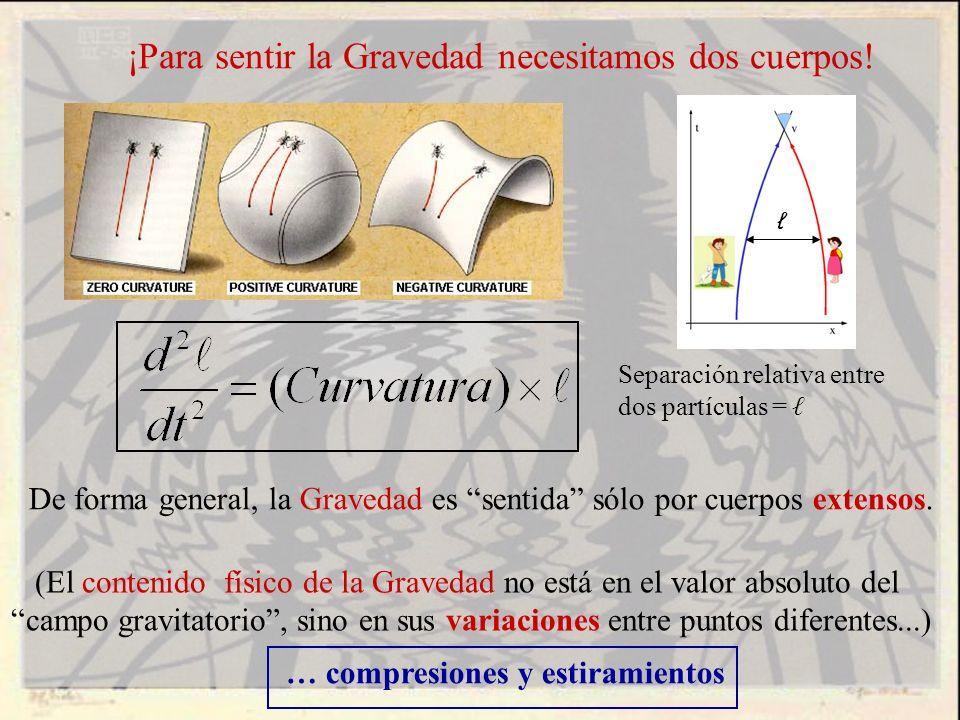 Separación relativa entre dos partículas = ¡Para sentir la Gravedad necesitamos dos cuerpos! De forma general, la Gravedad es sentida sólo por cuerpos