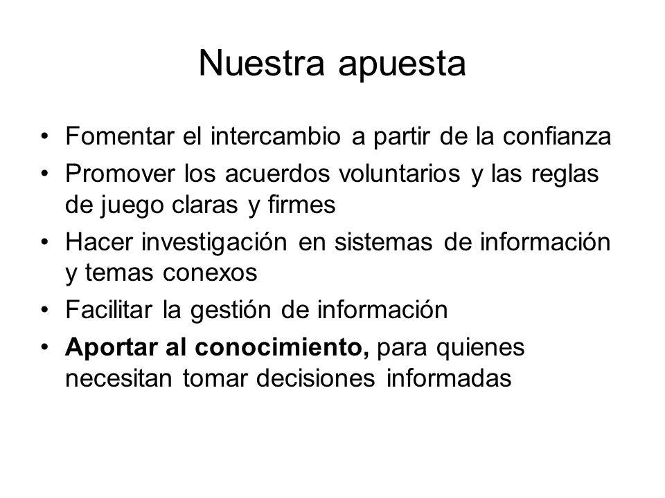 Membresía NODOS REPLICADORES Difundiendo y replicando el esquema SIB NODOS ADMINISTRADORES a.