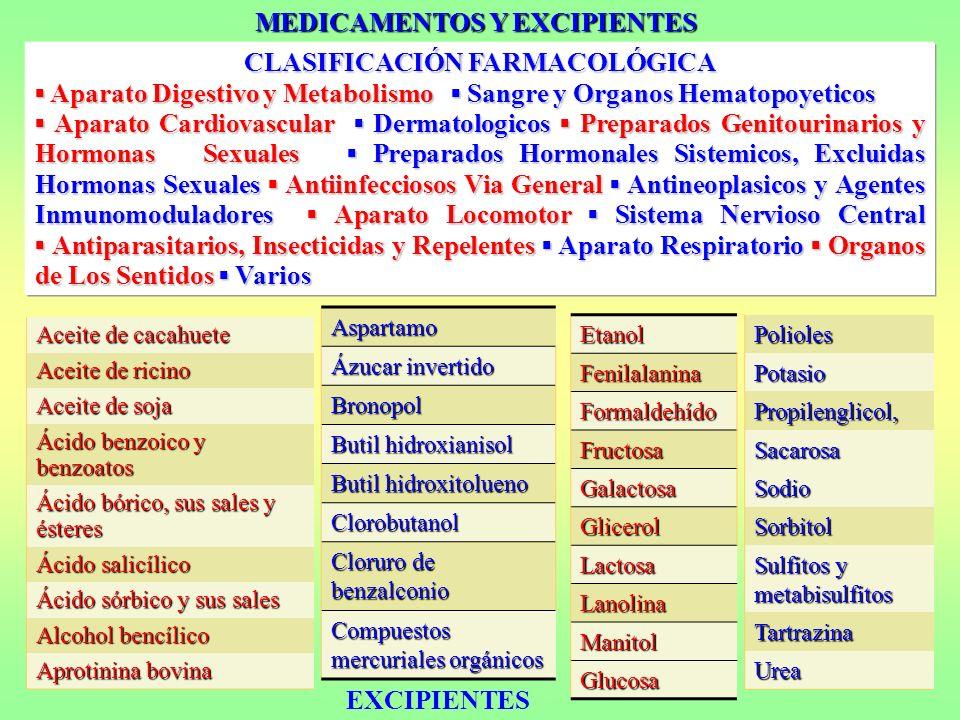 MEDICAMENTOS Y EXCIPIENTES CLASIFICACIÓN FARMACOLÓGICA Aparato Digestivo y Metabolismo Sangre y Organos Hematopoyeticos Aparato Digestivo y Metabolism