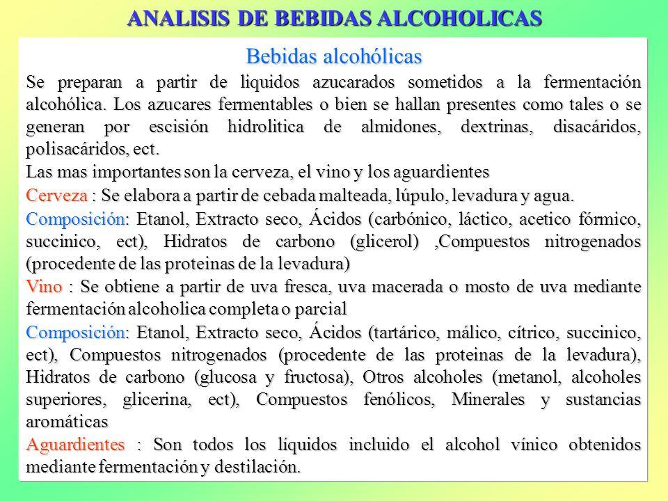 ANALISIS DE BEBIDAS ALCOHOLICAS Bebidas alcohólicas Se preparan a partir de liquidos azucarados sometidos a la fermentación alcohólica. Los azucares f