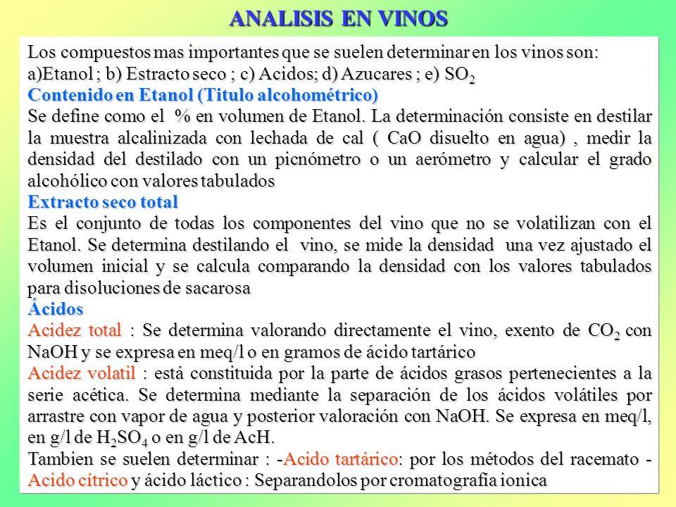 ANALISIS EN VINOS Los compuestos mas importantes que se suelen determinar en los vinos son: a)Etanol ; b) Estracto seco ; c) Acidos; d) Azucares ; e)