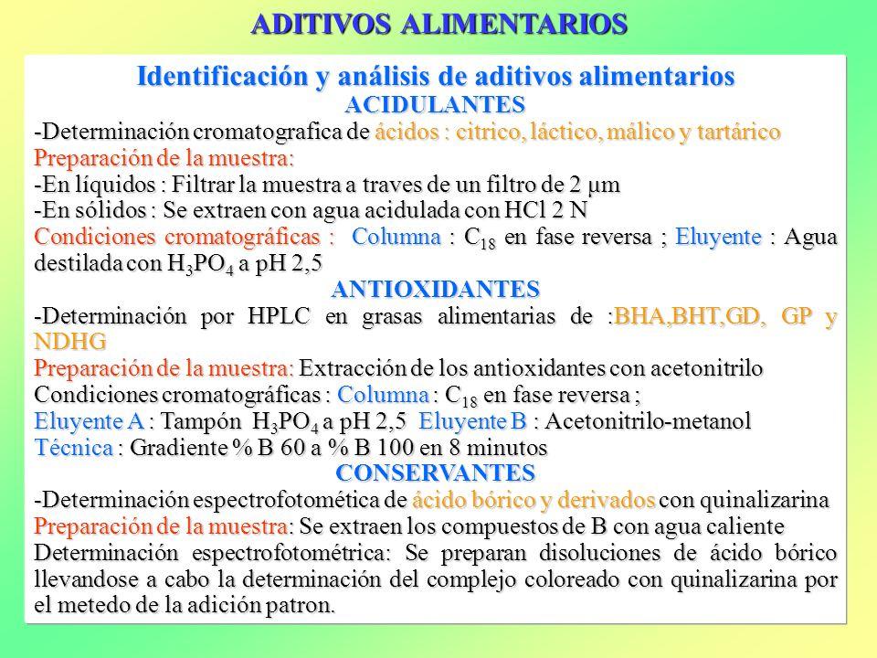 ADITIVOS ALIMENTARIOS Identificación y análisis de aditivos alimentarios ACIDULANTES -Determinación cromatografica de ácidos : citrico, láctico, málic