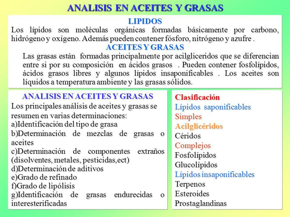 ANALISIS EN ACEITES Y GRASAS Los principales análisis de aceites y grasas se resumen en varias determinaciones: a)Identificación del tipo de grasa b)D