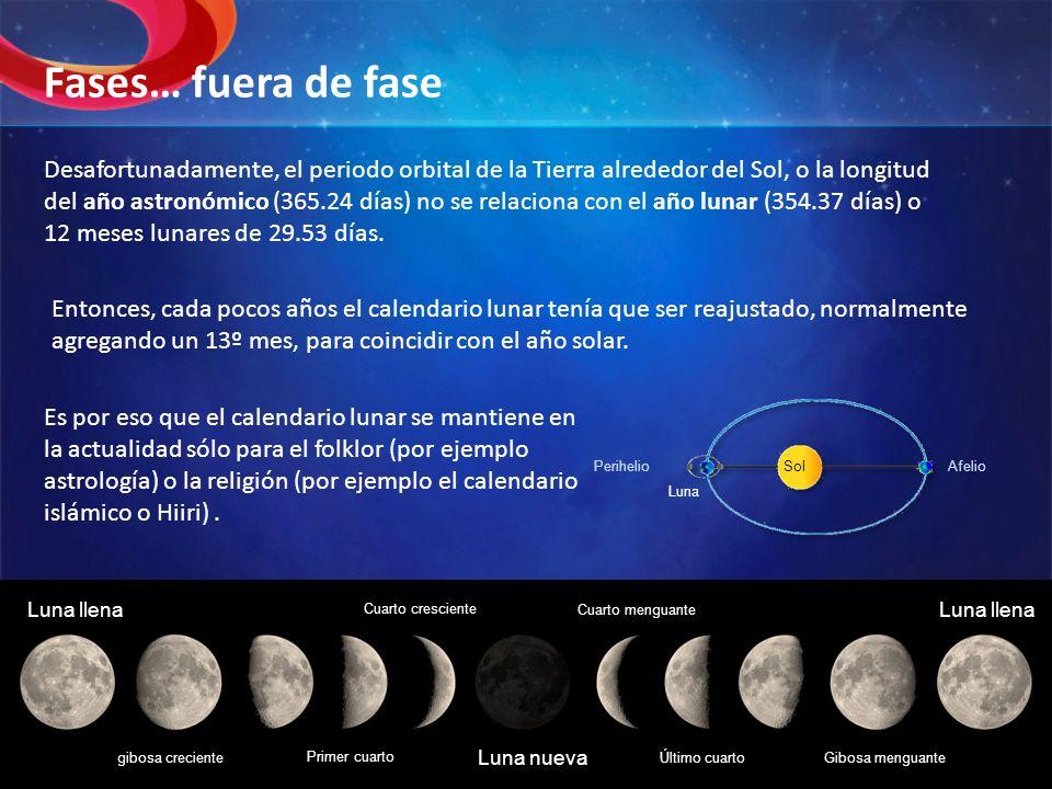 Desafortunadamente, el periodo orbital de la Tierra alrededor del Sol, o la longitud del año astronómico (365.24 días) no se relaciona con el año luna