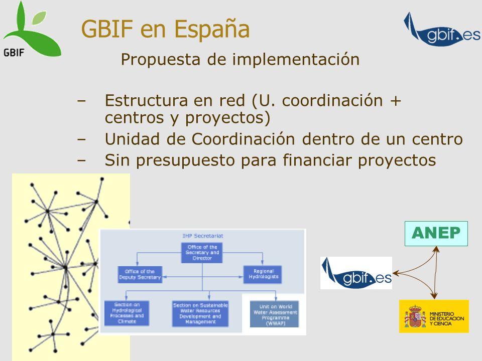 –Estructura en red (U. coordinación + centros y proyectos) –Unidad de Coordinación dentro de un centro –Sin presupuesto para financiar proyectos Propu