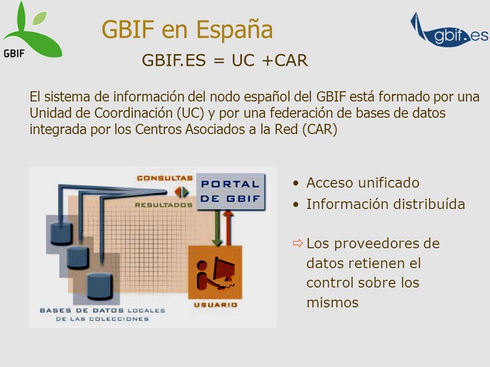 El sistema de información del nodo español del GBIF está formado por una Unidad de Coordinación (UC) y por una federación de bases de datos integrada
